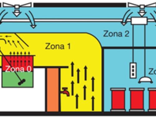 Caldeiras e Desclassificação de àreas