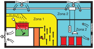 Imagem Classificação de Áreas